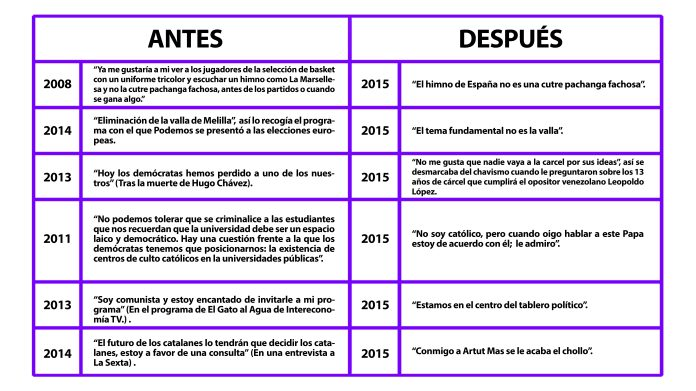 Tabla-Frases-de-Pablo-Igelsias1